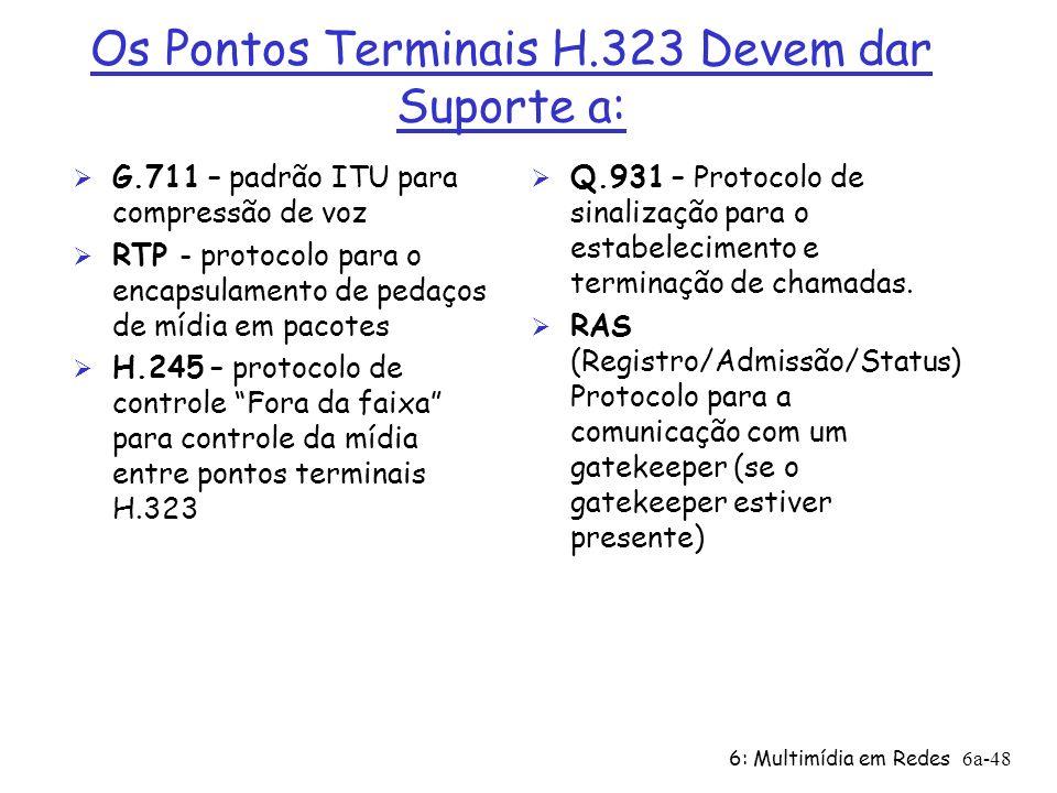 Os Pontos Terminais H.323 Devem dar Suporte a: