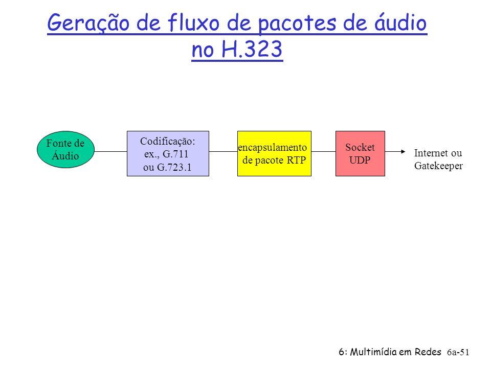 Geração de fluxo de pacotes de áudio no H.323