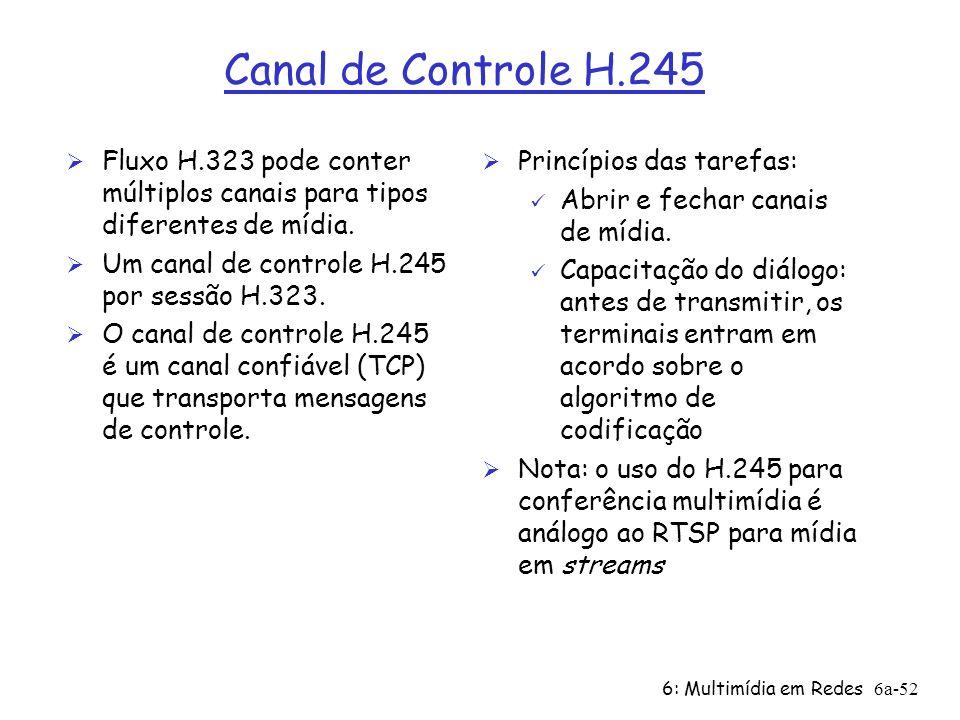 Canal de Controle H.245 Fluxo H.323 pode conter múltiplos canais para tipos diferentes de mídia. Um canal de controle H.245 por sessão H.323.