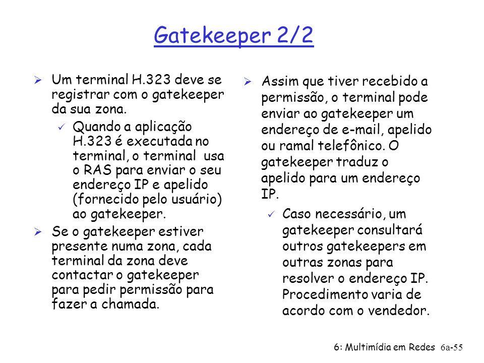 Gatekeeper 2/2 Um terminal H.323 deve se registrar com o gatekeeper da sua zona.