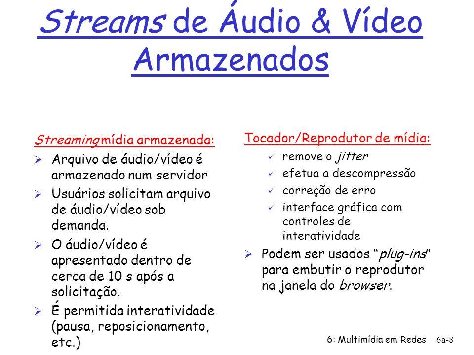 Streams de Áudio & Vídeo Armazenados