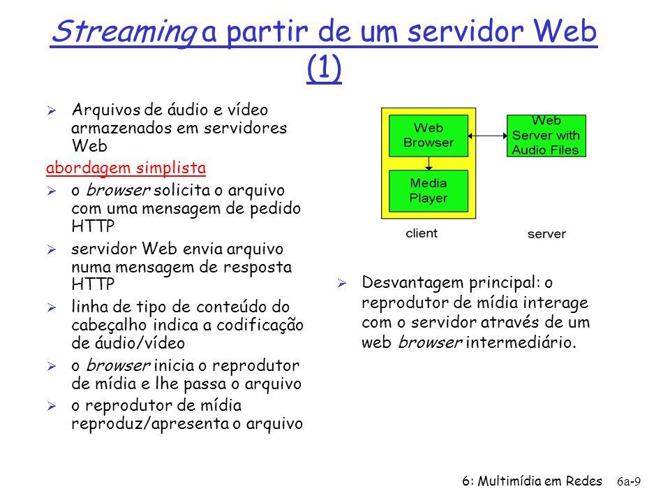 Streaming a partir de um servidor Web (1)