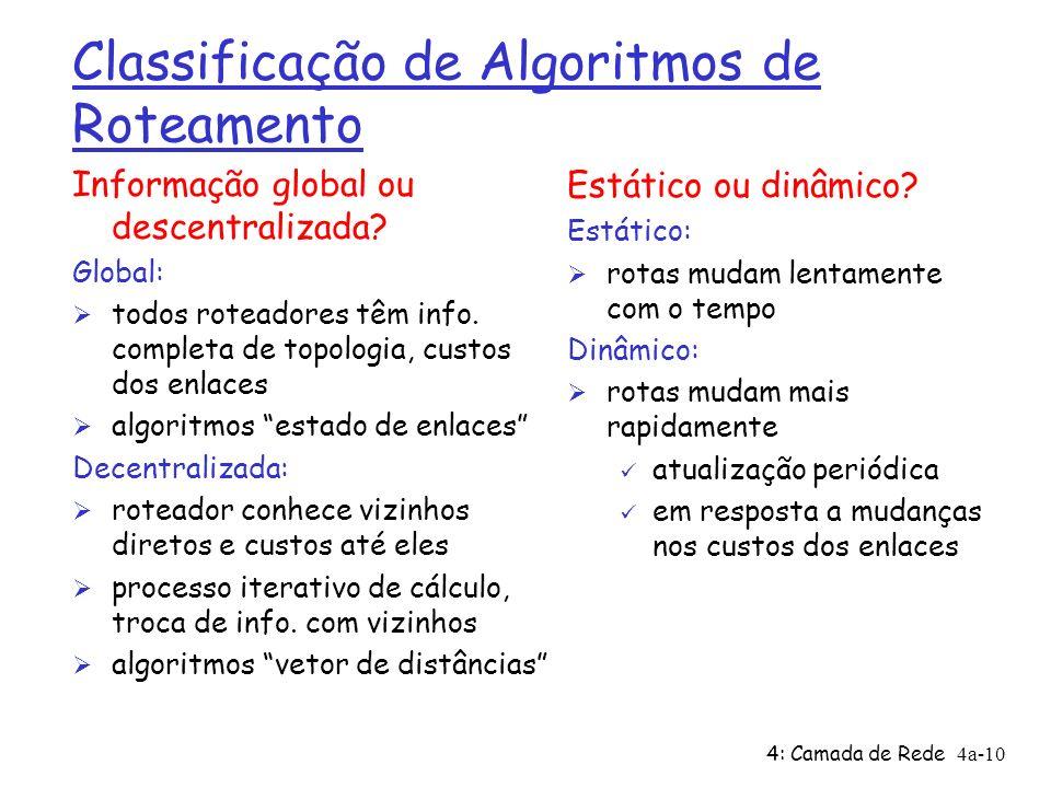 Classificação de Algoritmos de Roteamento
