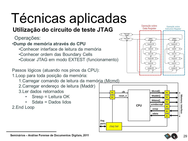 Técnicas aplicadas Utilização do circuito de teste JTAG