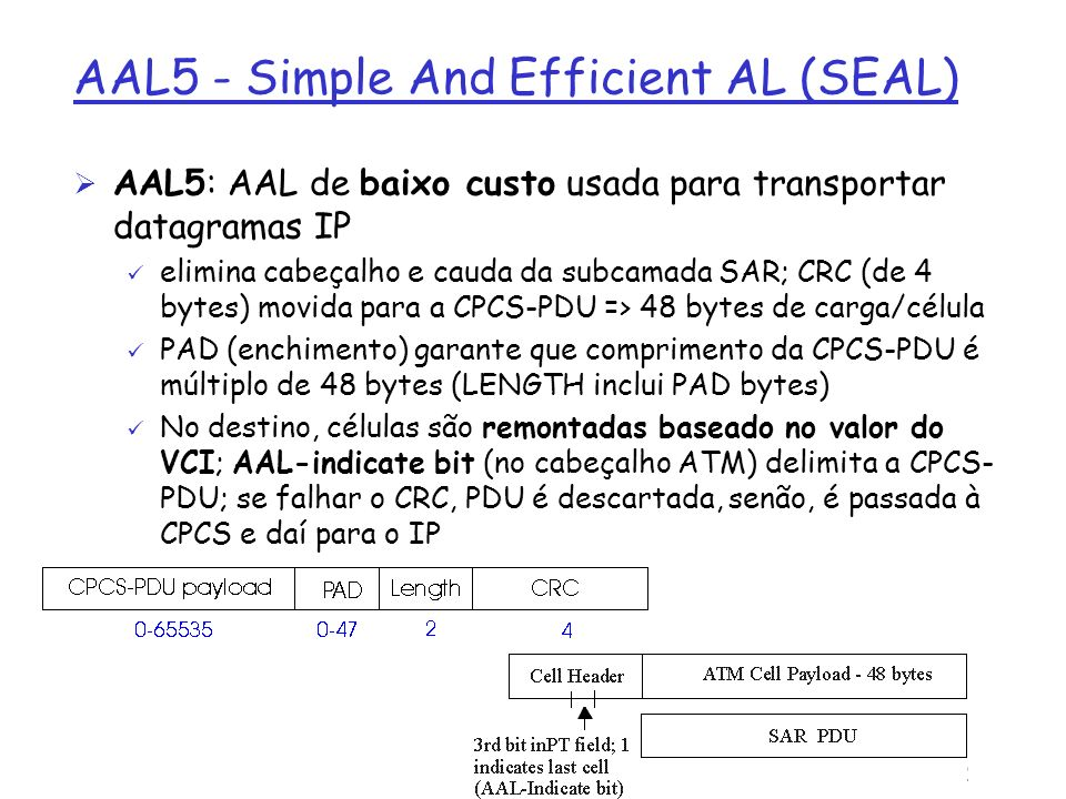 AAL5 - Simple And Efficient AL (SEAL)