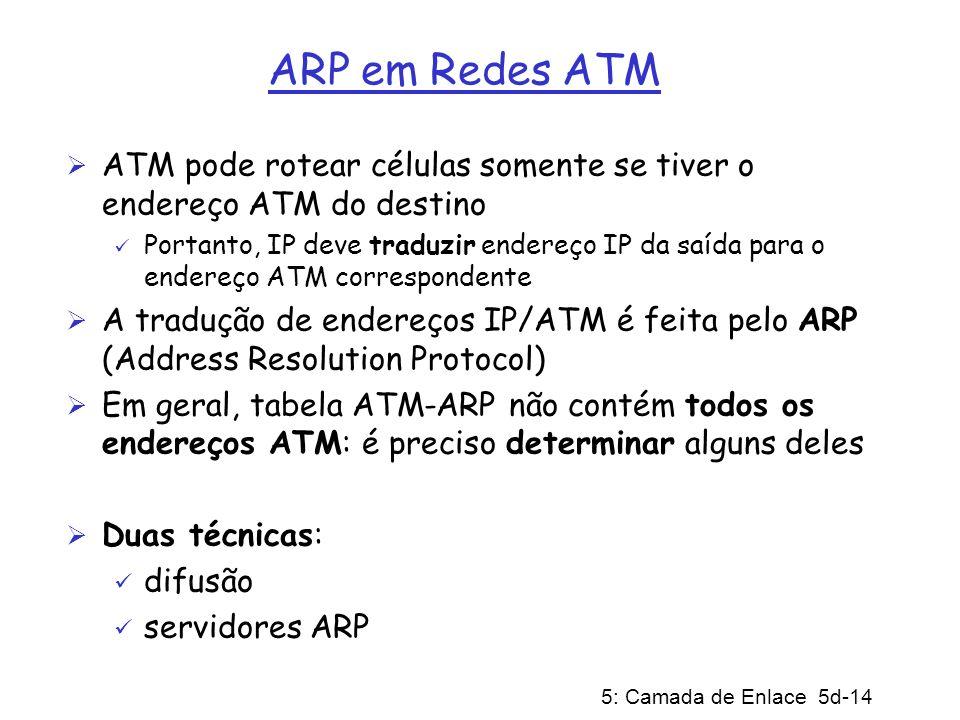 ARP em Redes ATM ATM pode rotear células somente se tiver o endereço ATM do destino.