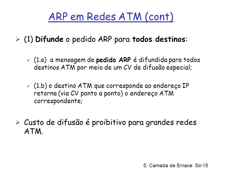 ARP em Redes ATM (cont) (1) Difunde o pedido ARP para todos destinos: