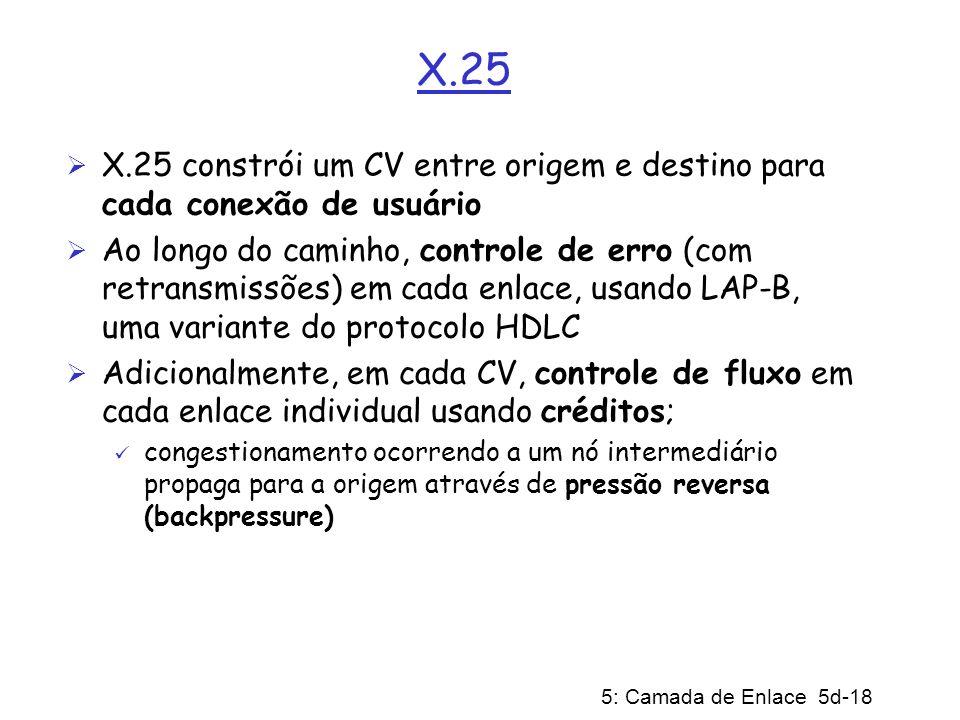 X.25 X.25 constrói um CV entre origem e destino para cada conexão de usuário.
