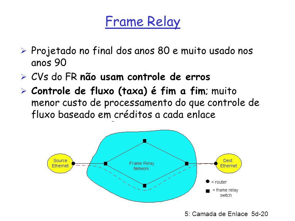 Frame Relay Projetado no final dos anos 80 e muito usado nos anos 90