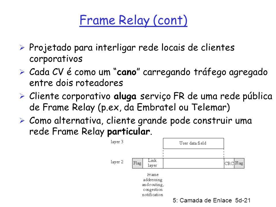 Frame Relay (cont)Projetado para interligar rede locais de clientes corporativos.