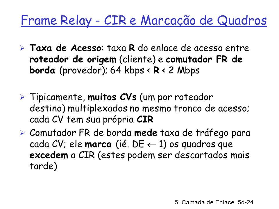 Frame Relay - CIR e Marcação de Quadros