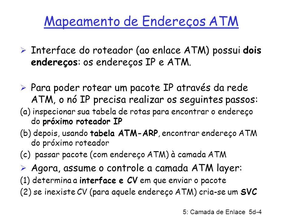 Mapeamento de Endereços ATM