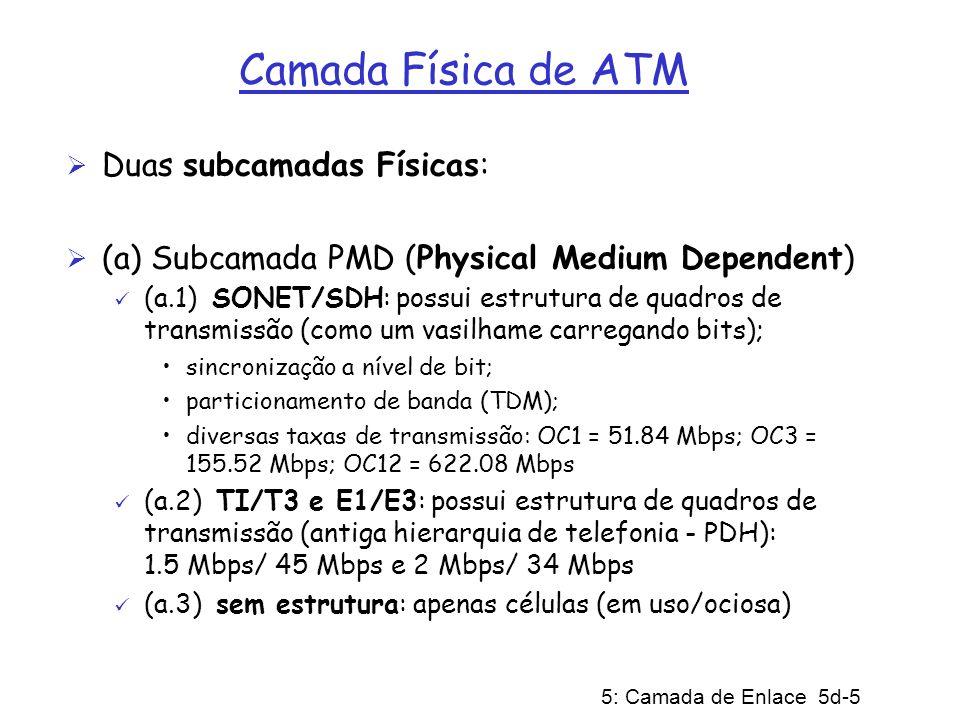 Camada Física de ATM Duas subcamadas Físicas: