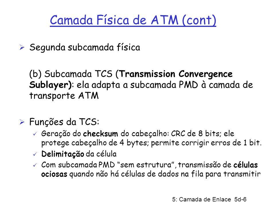 Camada Física de ATM (cont)