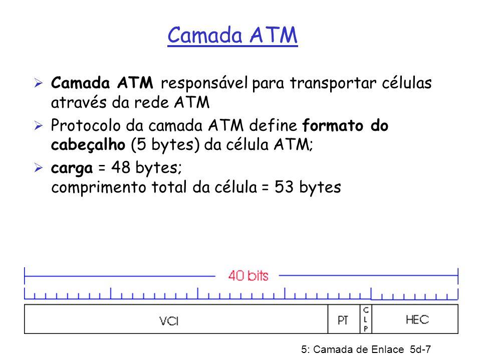 Camada ATM Camada ATM responsável para transportar células através da rede ATM.