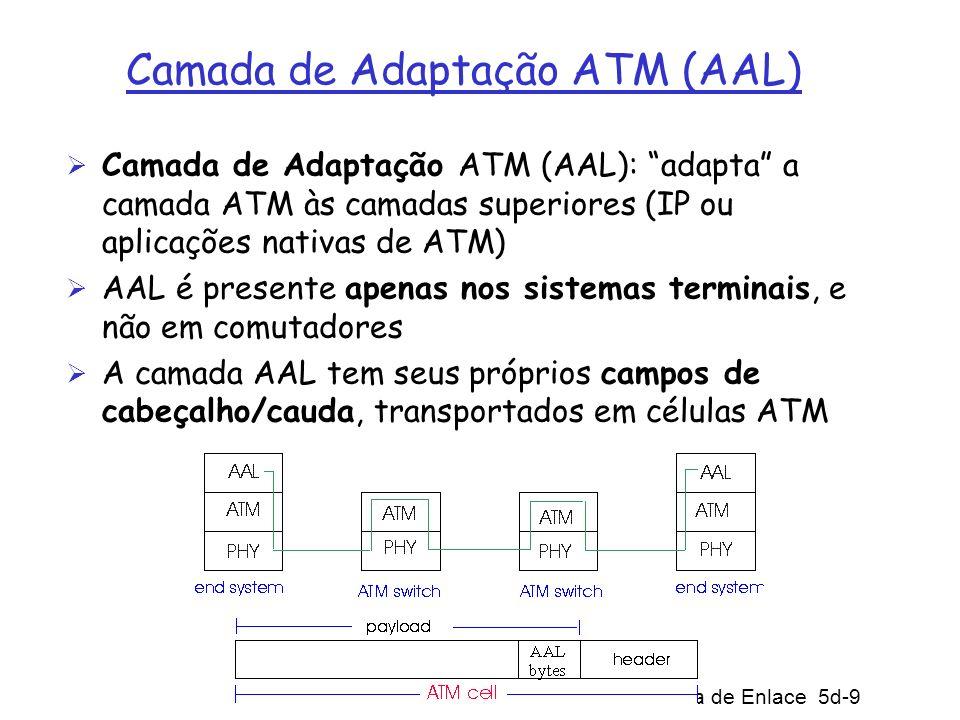 Camada de Adaptação ATM (AAL)