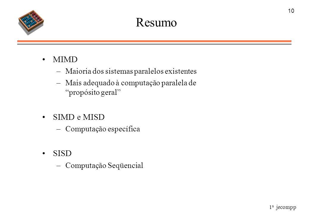 Resumo MIMD SIMD e MISD SISD Maioria dos sistemas paralelos existentes