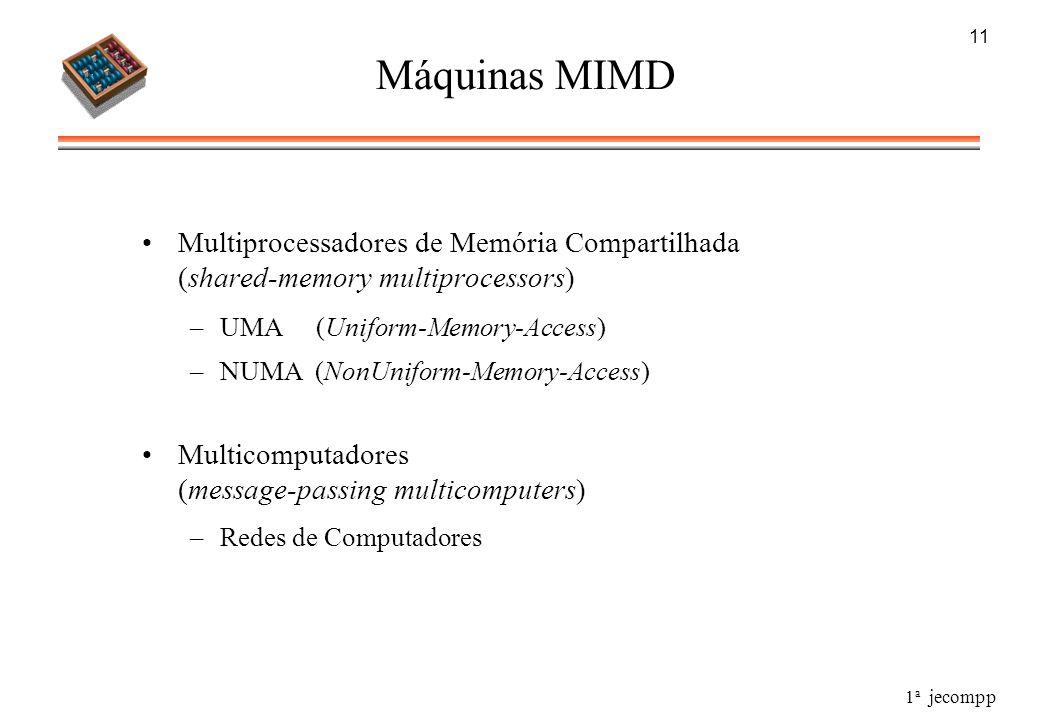 11Máquinas MIMD. Multiprocessadores de Memória Compartilhada (shared-memory multiprocessors)