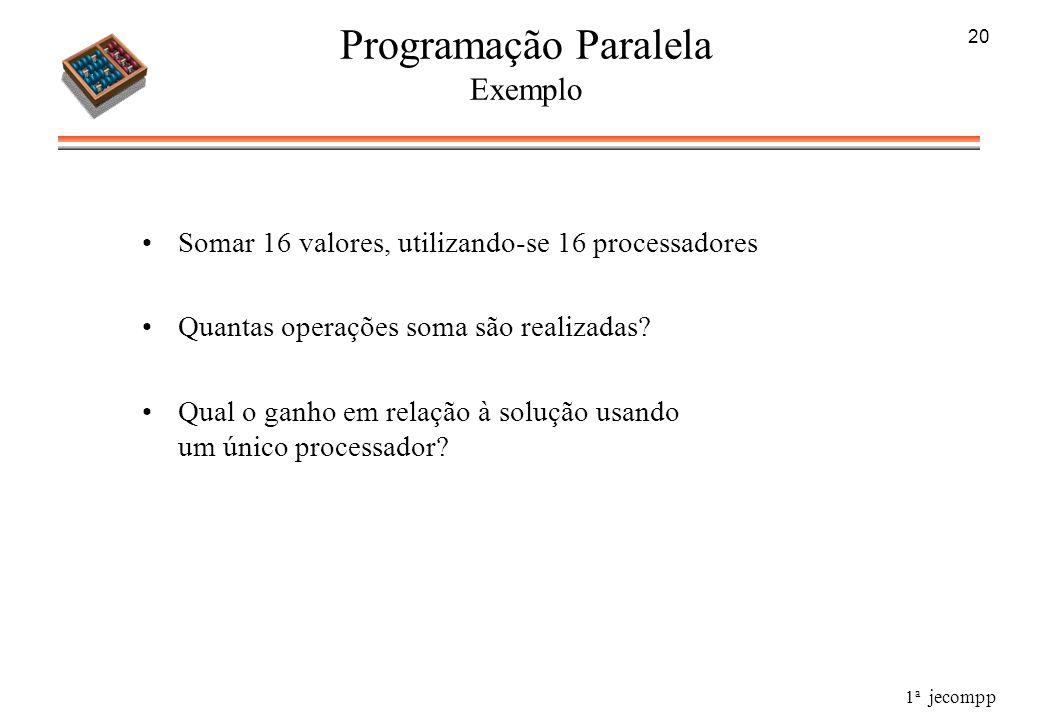 Programação Paralela Exemplo