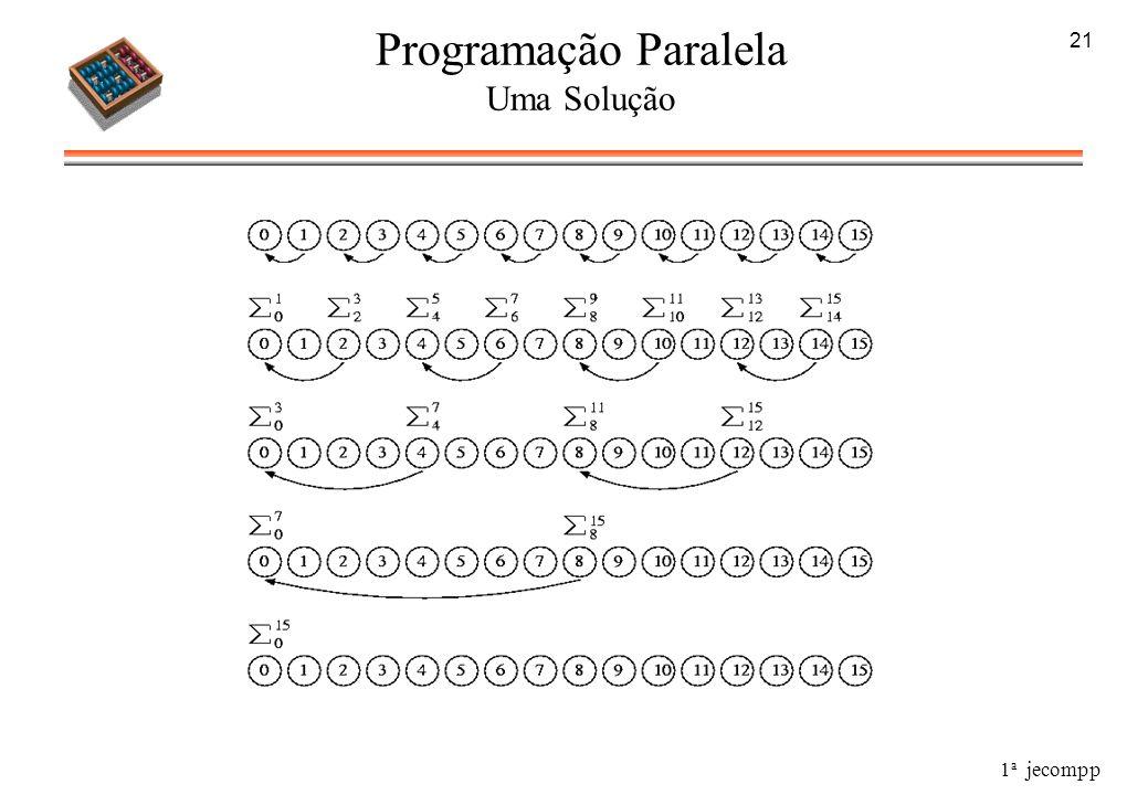 Programação Paralela Uma Solução