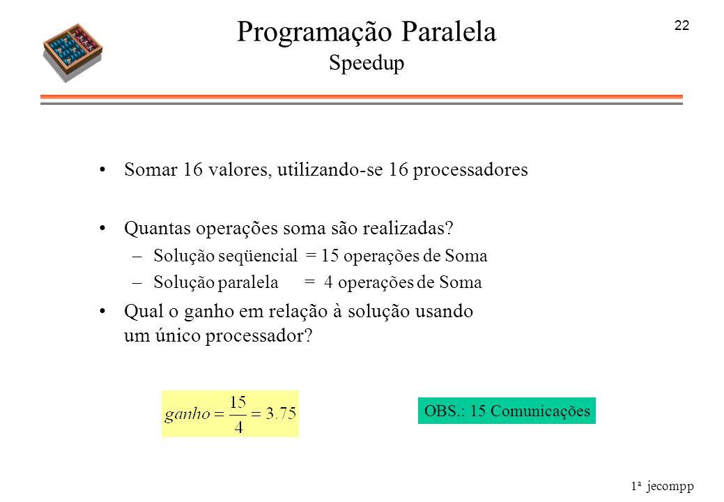 Programação Paralela Speedup