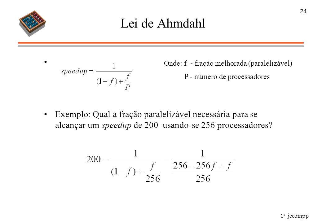 24 Lei de Ahmdahl. Exemplo: Qual a fração paralelizável necessária para se alcançar um speedup de 200 usando-se 256 processadores