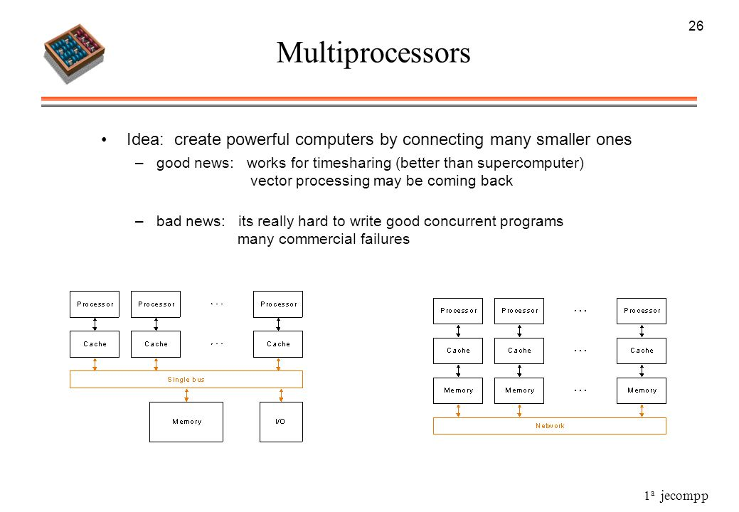 26 Multiprocessors. Idea: create powerful computers by connecting many smaller ones.