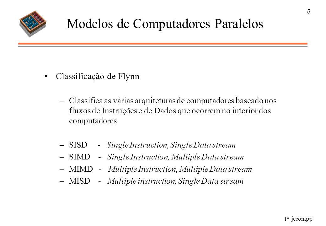 Modelos de Computadores Paralelos
