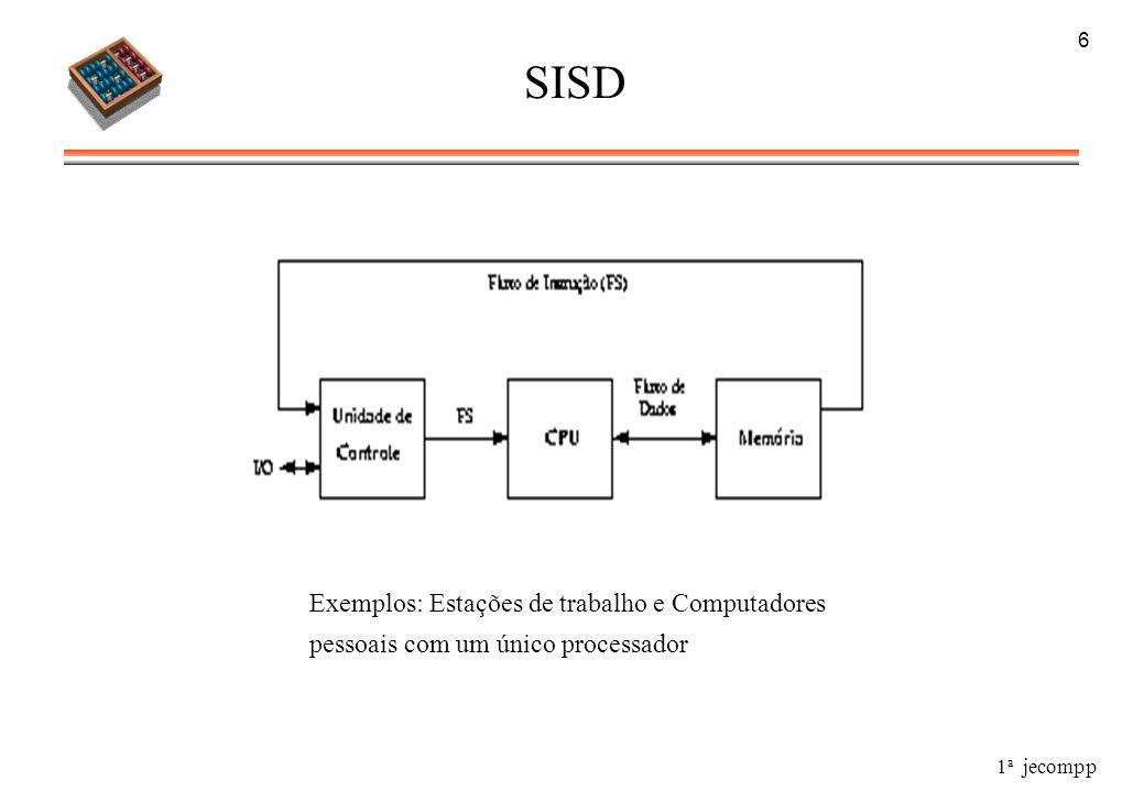 6 SISD Exemplos: Estações de trabalho e Computadores pessoais com um único processador