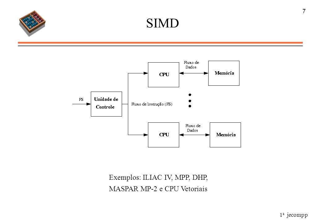 7 SIMD Exemplos: ILIAC IV, MPP, DHP, MASPAR MP-2 e CPU Vetoriais