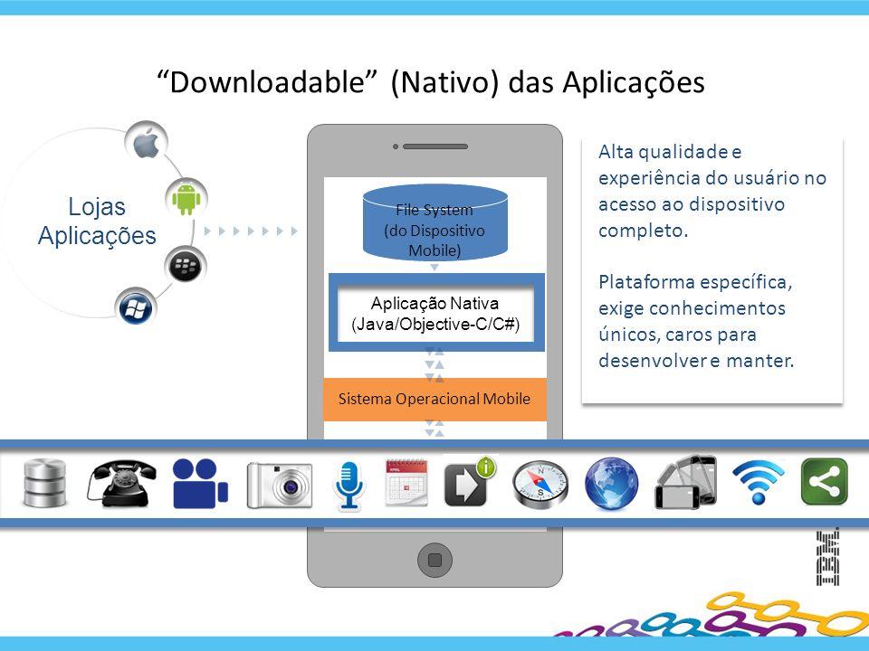 Downloadable (Nativo) das Aplicações