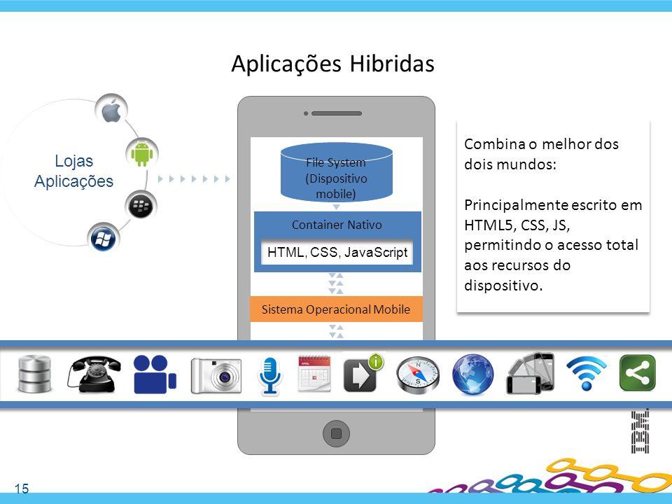 Sistema Operacional Mobile
