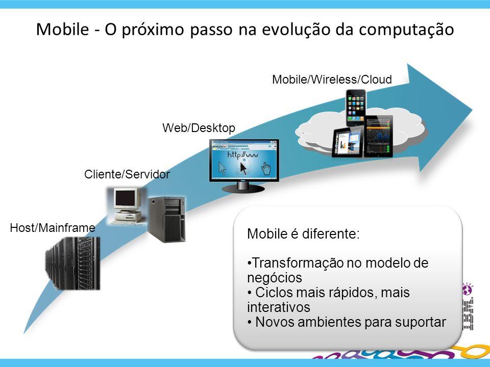 Mobile - O próximo passo na evolução da computação