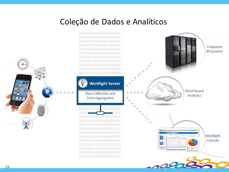 Coleção de Dados e Analíticos