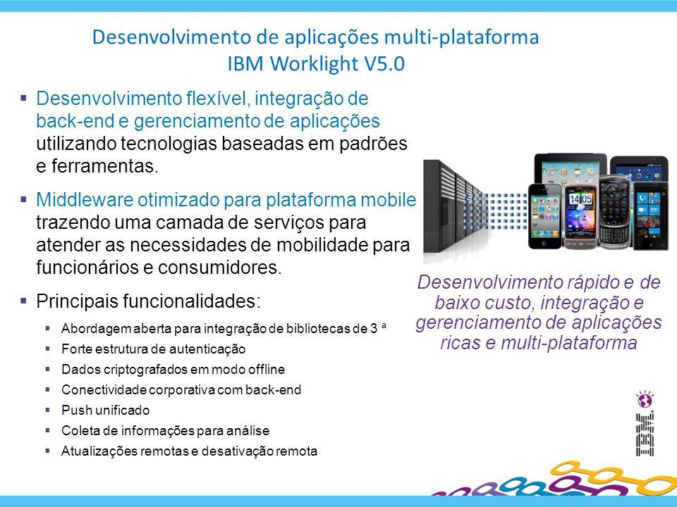 Desenvolvimento de aplicações multi-plataforma IBM Worklight V5.0