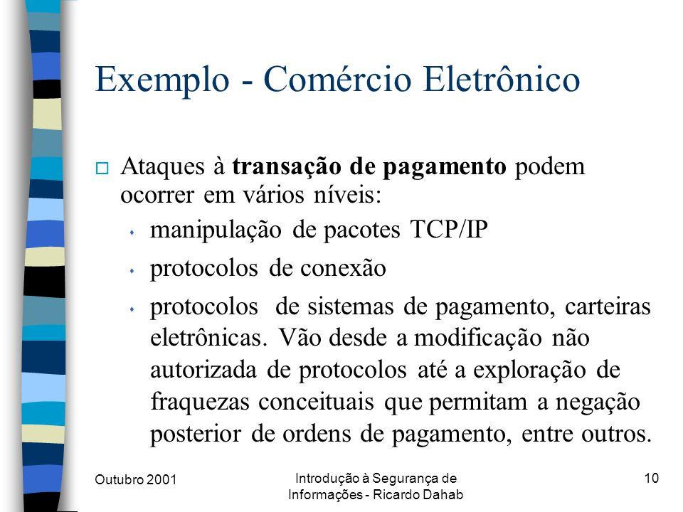 Exemplo - Comércio Eletrônico