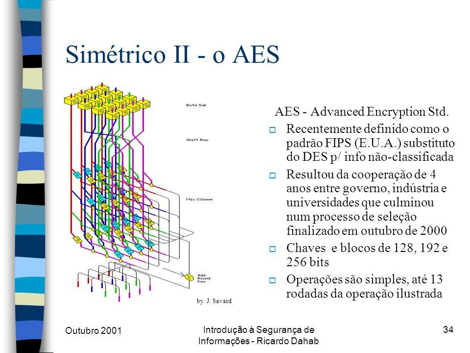 Simétrico II - o AES AES - Advanced Encryption Std.