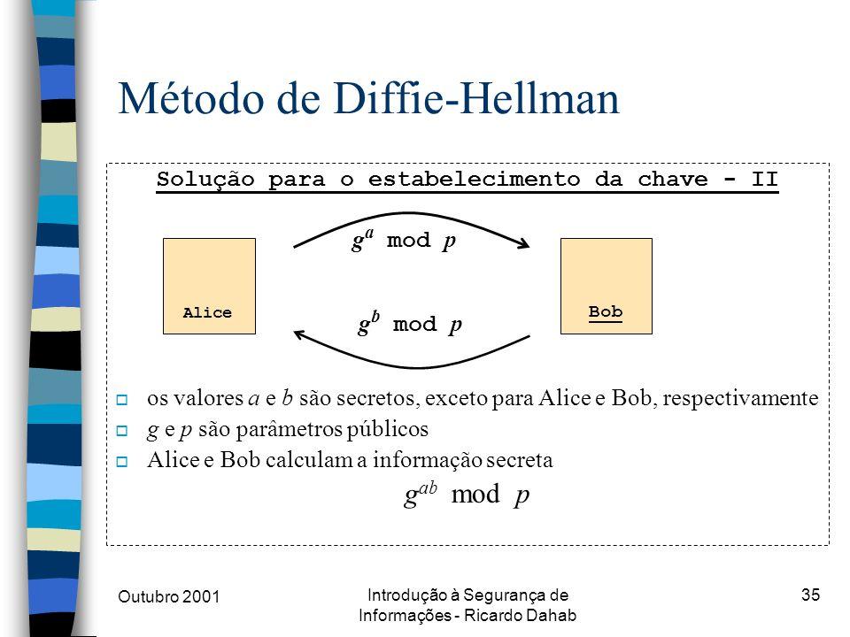 Método de Diffie-Hellman