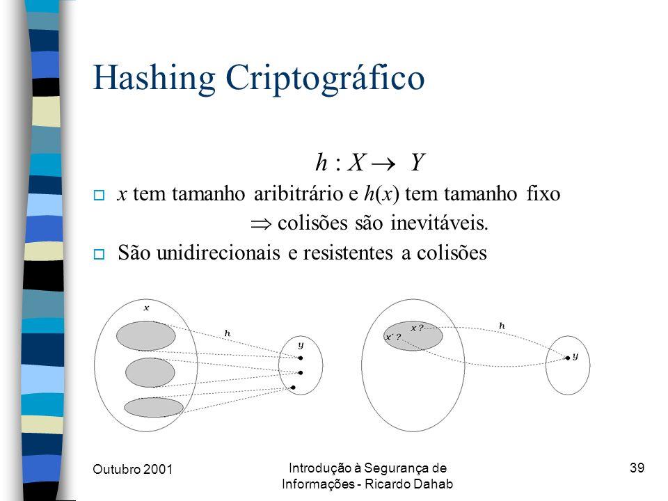 Hashing Criptográfico