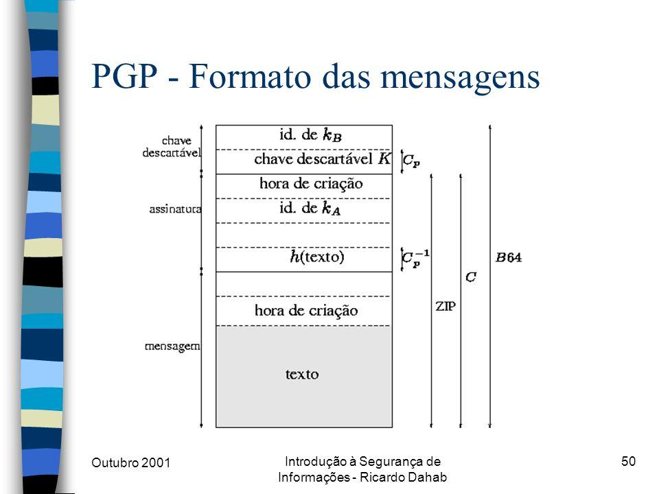 PGP - Formato das mensagens