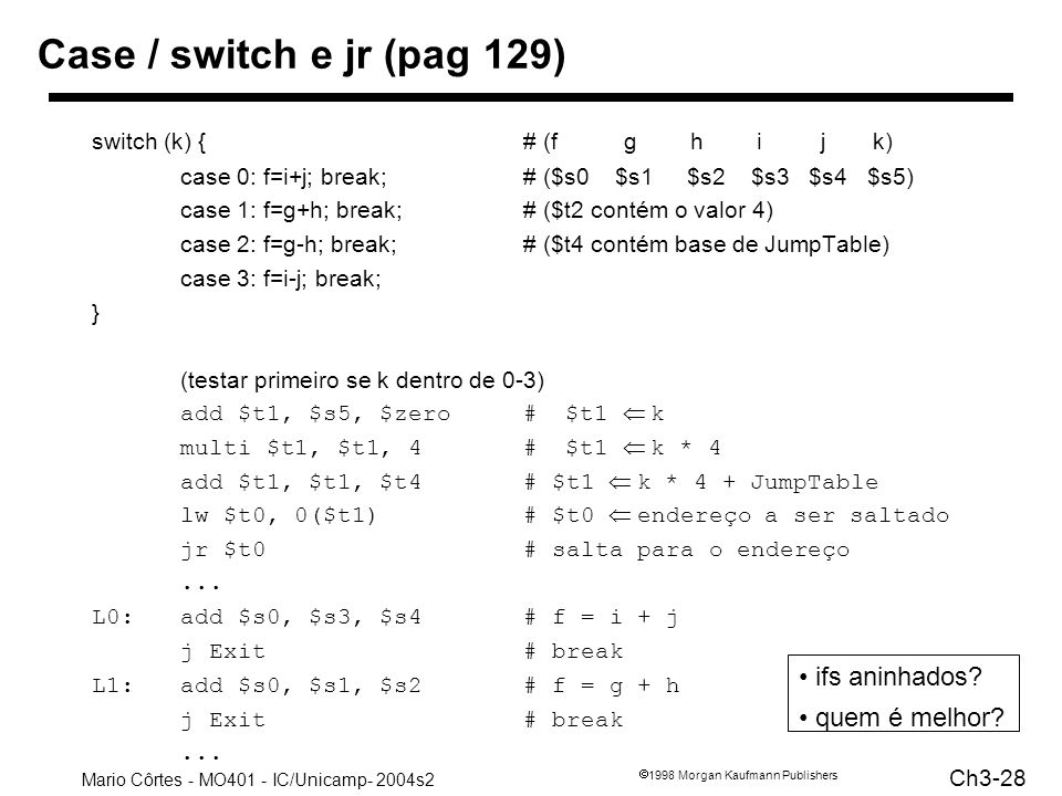 Case / switch e jr (pag 129) switch (k) { # (f g h i j k)
