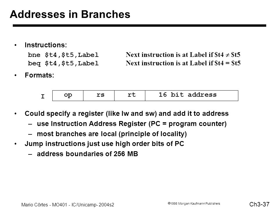 Addresses in Branches Instructions: