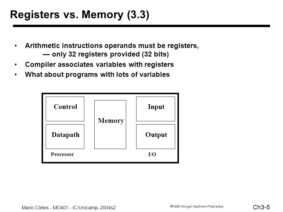 Registers vs. Memory (3.3) Arithmetic instructions operands must be registers, — only 32 registers provided (32 bits)