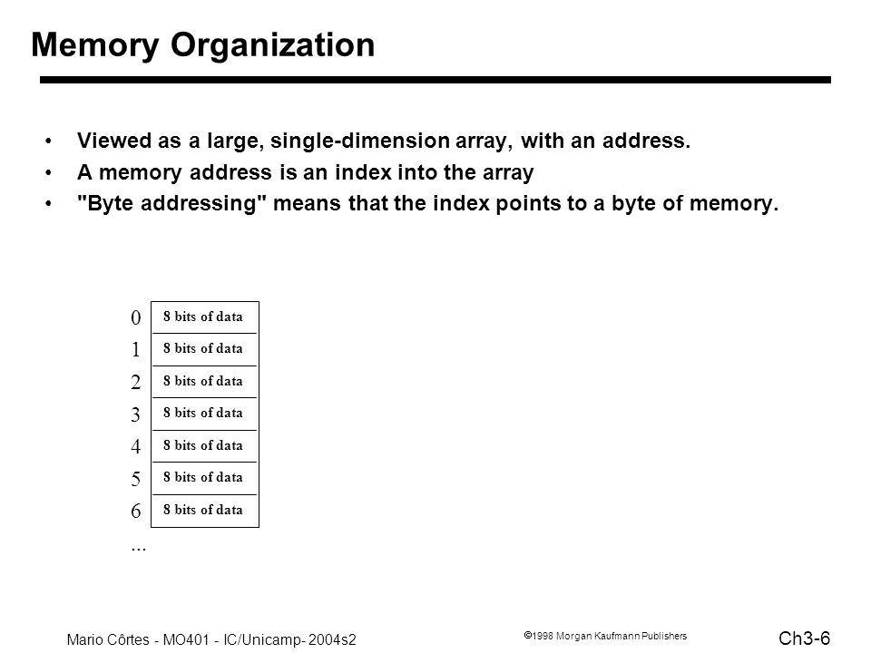 Memory OrganizationViewed as a large, single-dimension array, with an address. A memory address is an index into the array.