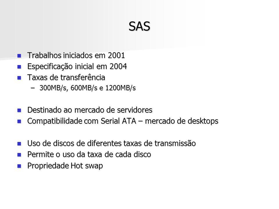 SAS Trabalhos iniciados em 2001 Especificação inicial em 2004