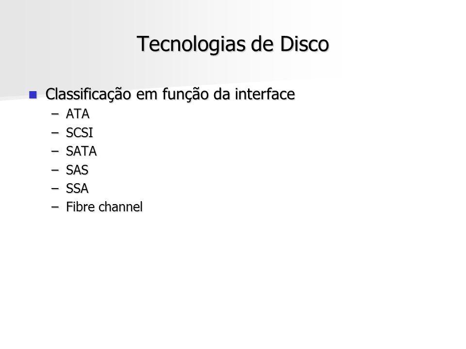 Tecnologias de Disco Classificação em função da interface ATA SCSI