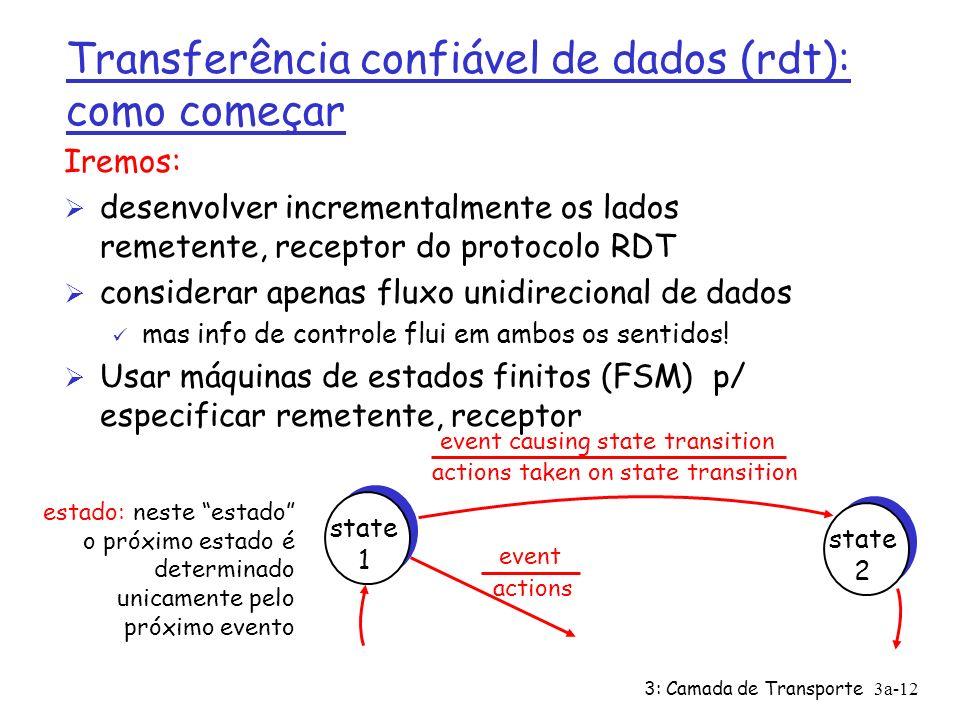 Transferência confiável de dados (rdt): como começar