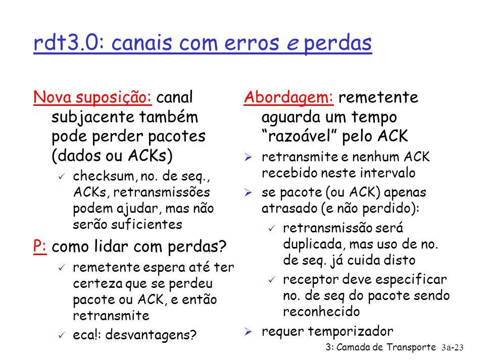 rdt3.0: canais com erros e perdas
