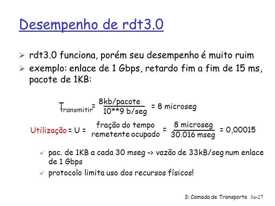 Desempenho de rdt3.0rdt3.0 funciona, porém seu desempenho é muito ruim. exemplo: enlace de 1 Gbps, retardo fim a fim de 15 ms, pacote de 1KB: