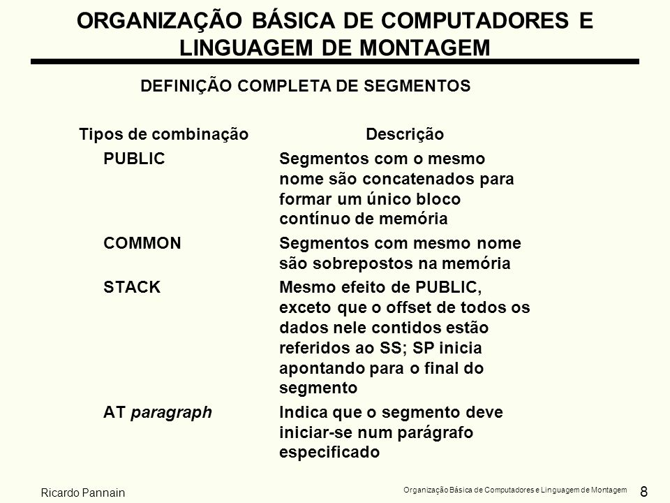 ORGANIZAÇÃO BÁSICA DE COMPUTADORES E LINGUAGEM DE MONTAGEM